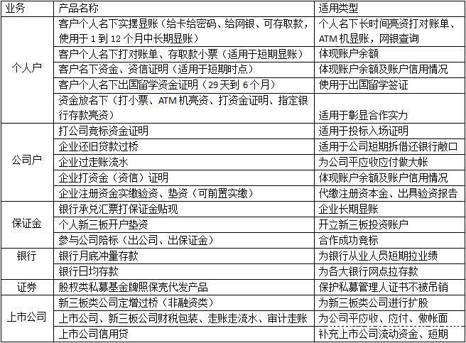 办理北京朝阳劳务派遣许可证的流程及费用