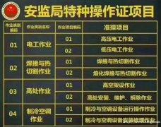 宝安沙井西乡福永那里有专业培训焊工证电工证叉车证多久拿证国网